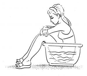 benefits of: water treading, herbal sitz baths, fomentations, Skeleton